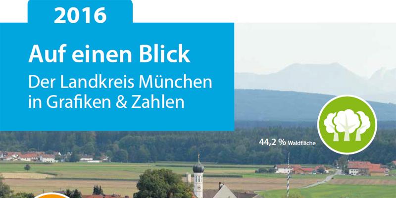 Titelbild der Broschüre: Auf einen Blick - Der Landkreis München in Grafiken & Zahlen.